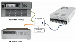 Figure 1:  Electronic Transfer Switch Setup